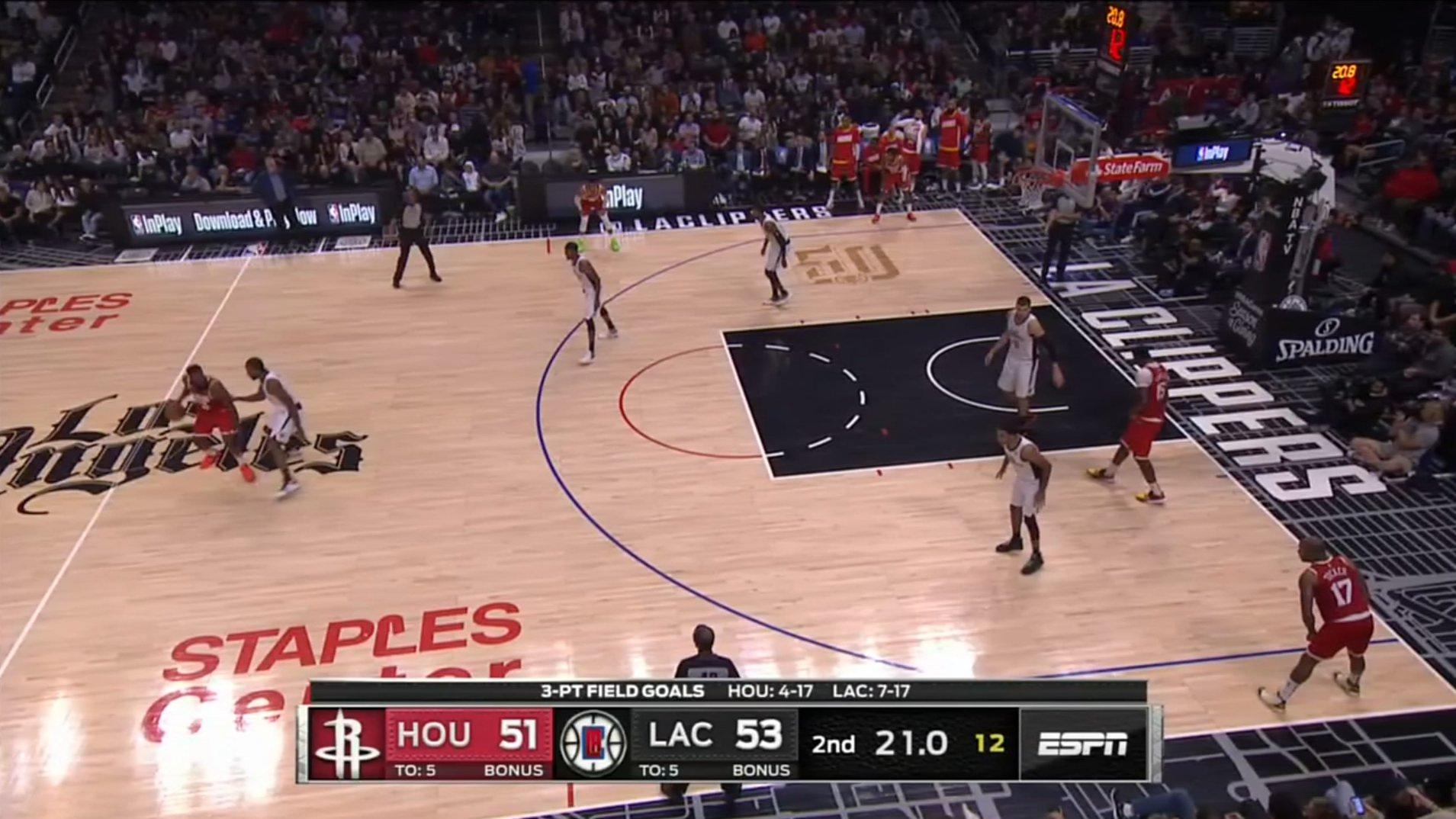 Espn Viewers Aren T Enjoying An Elevated Camera Angle For Rockets Clippers